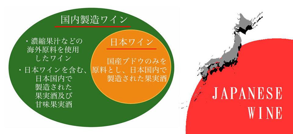 日本ワイン オーガニックワイン